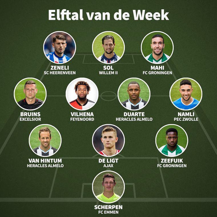 14-eredivisie-elftal-vd-week-343.jpg